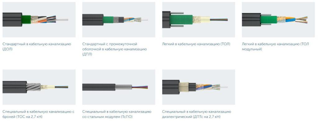 Оптоволокно для укладки в коммуникационных колодцах