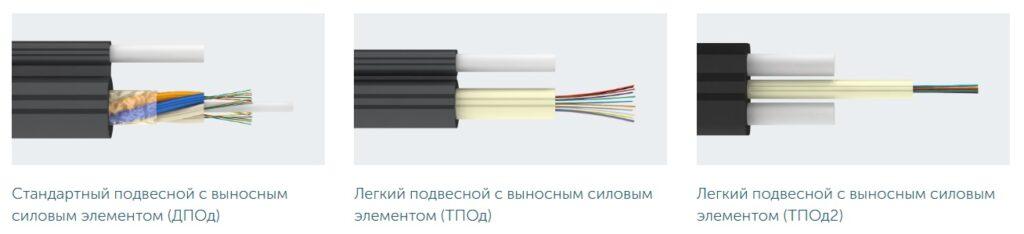 Типы подвесного волоконно-оптического кабеля