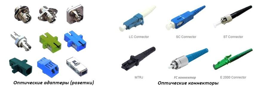 Типы разъемов оптических патч-кордов